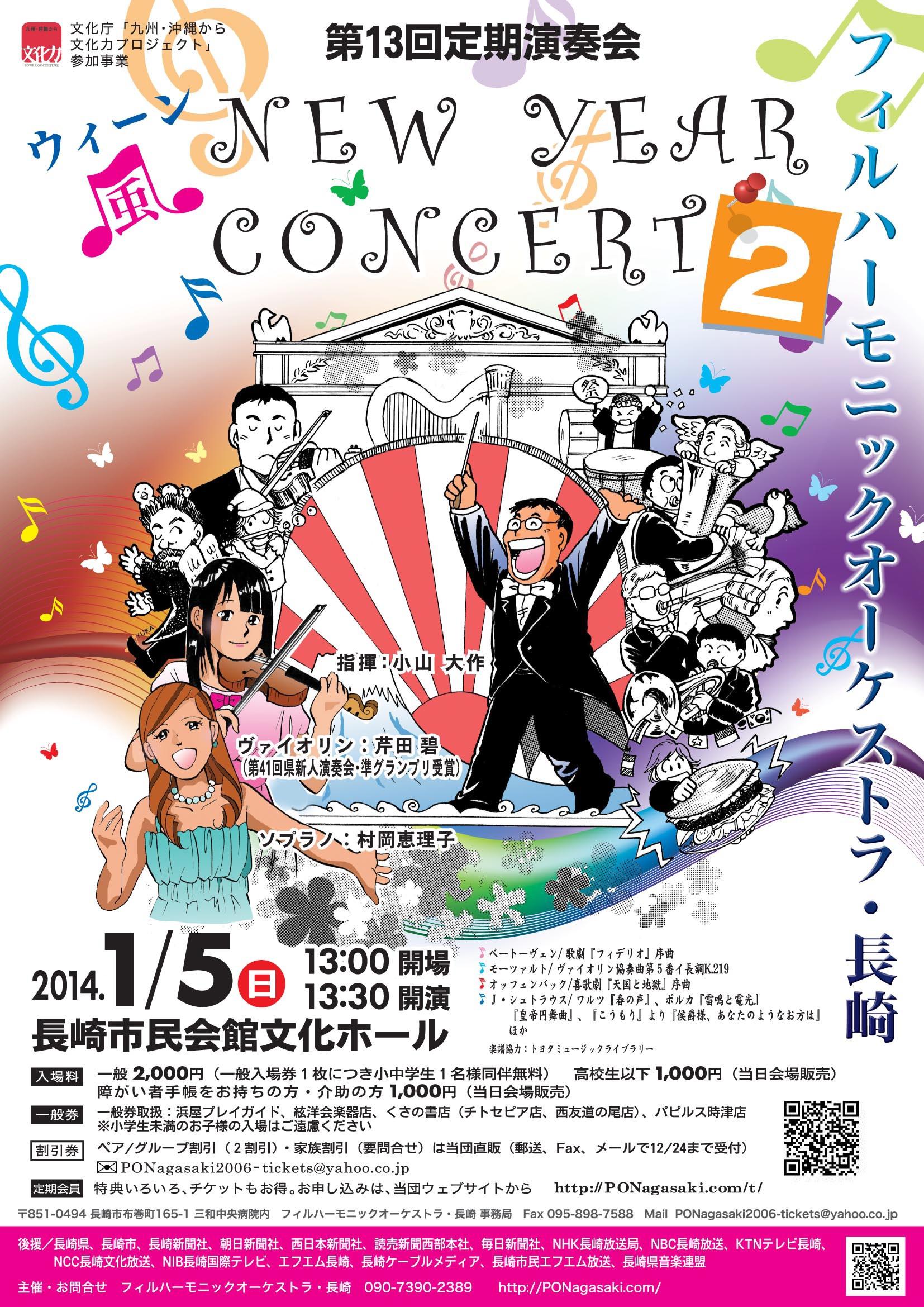 第13回定期演奏会 ウィーンふぅニューイヤー・コンサート2